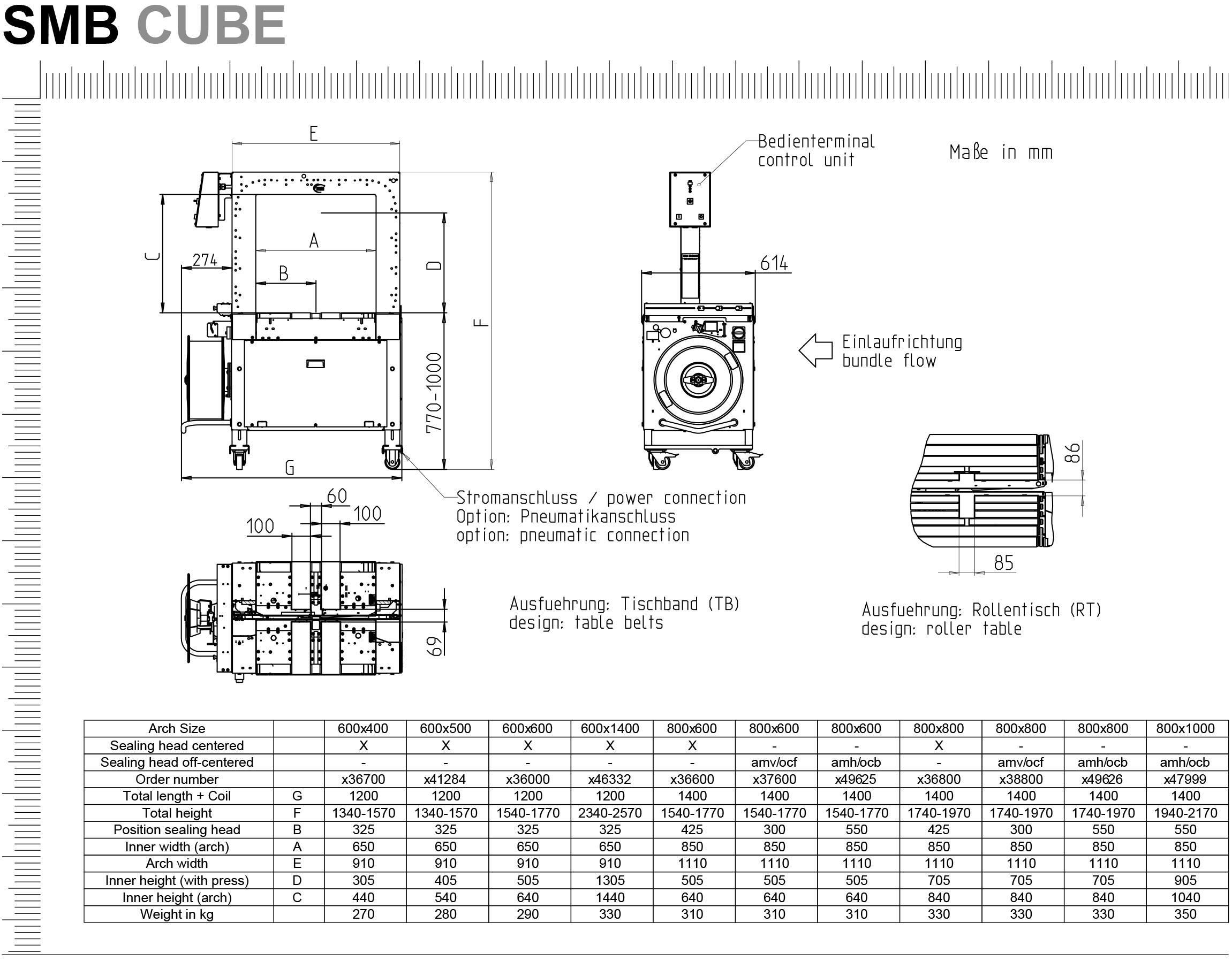 CUBE-teknik-cizim